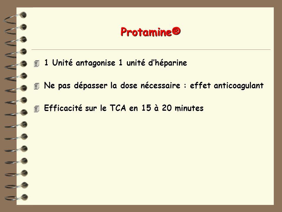 Protamine® 4 1 Unité antagonise 1 unité dhéparine 4 Ne pas dépasser la dose nécessaire : effet anticoagulant 4 Efficacité sur le TCA en 15 à 20 minutes
