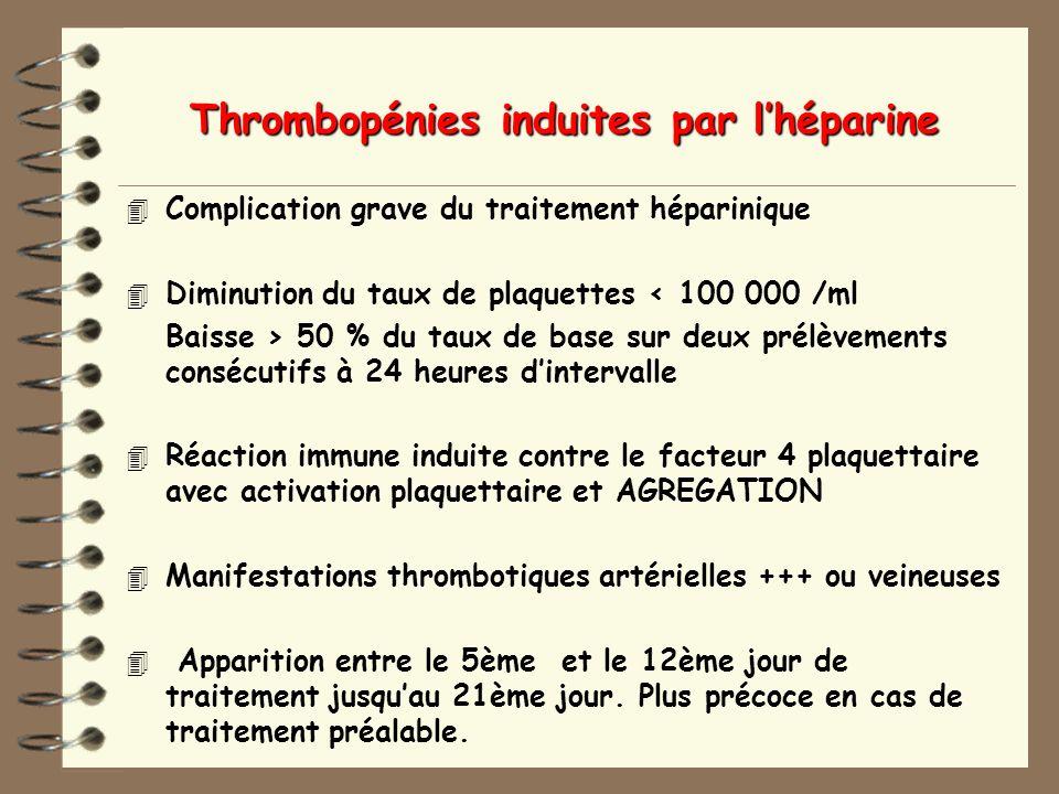 Thrombopénies induites par lhéparine 4 Complication grave du traitement héparinique 4 Diminution du taux de plaquettes < 100 000 /ml Baisse > 50 % du taux de base sur deux prélèvements consécutifs à 24 heures dintervalle 4 Réaction immune induite contre le facteur 4 plaquettaire avec activation plaquettaire et AGREGATION 4 Manifestations thrombotiques artérielles +++ ou veineuses 4 Apparition entre le 5ème et le 12ème jour de traitement jusquau 21ème jour.