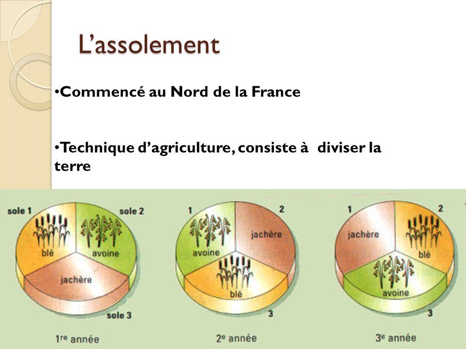Lassolement triennal L assolement triennal fait partie d un système agraire dans lequel la partie cultivée est divisée en trois soles.