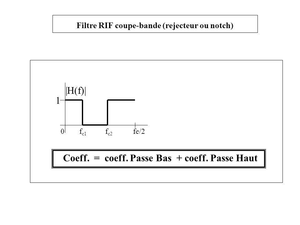 Filtre RIF coupe-bande (rejecteur ou notch) |H(f)| 0 f c1 f c2 fe/2 1 Coeff. = coeff. Passe Bas + coeff. Passe Haut