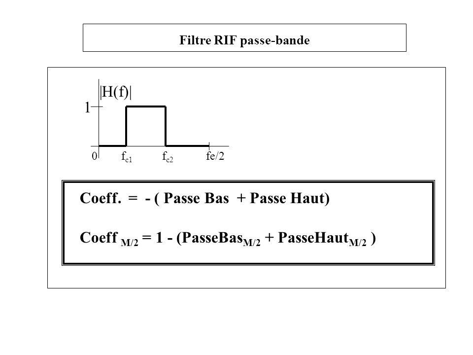 Filtre RIF passe-bande |H(f)| 0 f c1 f c2 fe/2 1 Coeff. = - ( Passe Bas + Passe Haut) Coeff M/2 = 1 - (PasseBas M/2 + PasseHaut M/2 )