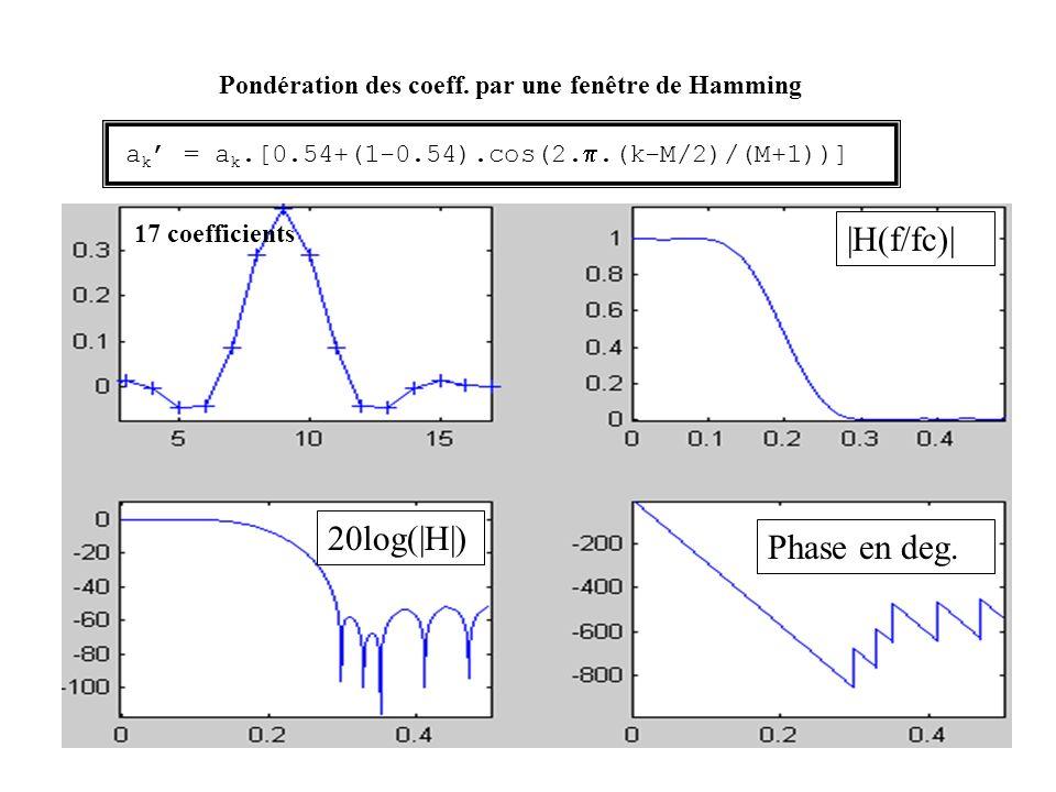 Pondération des coeff. par une fenêtre de Hamming Phase en deg. 20log(|H|) 17 coefficients |H(f/fc)| a k = a k.[0.54+(1-0.54).cos(2..(k-M/2)/(M+1))]