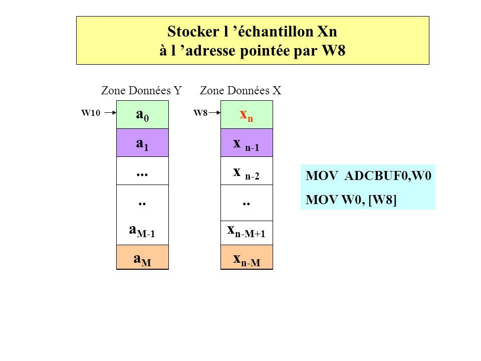 Stocker l échantillon Xn à l adresse pointée par W8 Zone Données Y Zone Données X a 0 a 1..... a M-1 a M W10W8 x n x n-1 x n-2.. x n-M+1 x n-M MOV ADC