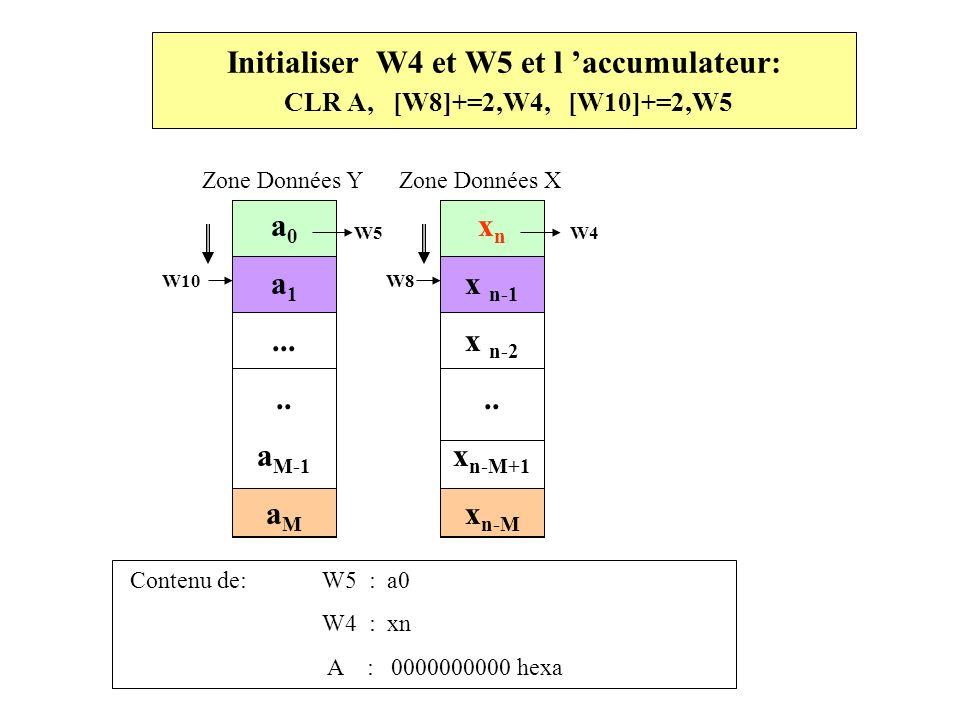 Initialiser W4 et W5 et l accumulateur: CLR A, [W8]+=2,W4, [W10]+=2,W5 Zone Données Y Zone Données X Contenu de: W5 : a0 W4 : xn A : 0000000000 hexa a