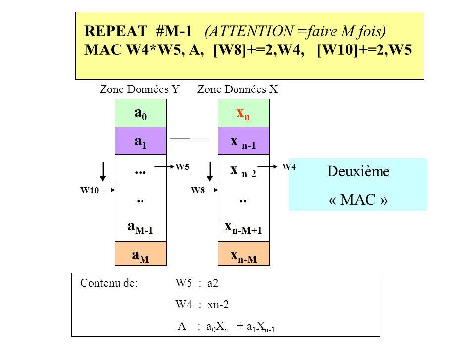 REPEAT #M-1 (ATTENTION =faire M fois) MAC W4*W5, A, [W8]+=2,W4, [W10]+=2,W5 Zone Données Y Zone Données X a 0 a 1..... a M-1 a M W10W8 x n x n-1 x n-2
