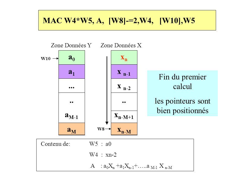 MAC W4*W5, A, [W8]-=2,W4, [W10],W5 Zone Données Y Zone Données X a 0 a 1..... a M-1 a M W10 W8 x n x n-1 x n-2.. x n-M+1 x n-M Contenu de: W5 : a0 W4