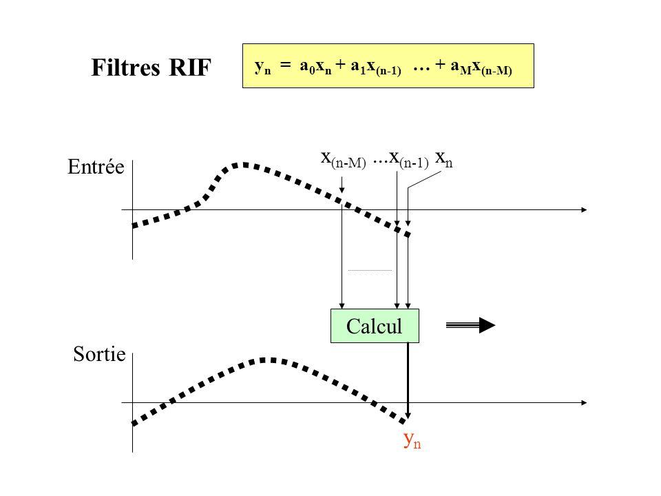 Exemple Soit un passe-bas du premier ordre fc = 1kHz H(p) = 1/(1+ p/ c ) En remplaçant p on obtient un équivalent numérique : Avec fe = 10kHz on obtient: H(z) = (0.24 + 0.24 z -1 ) / (1 - 0.52z -1 ) On en déduit: Y n = 0.24X n +0.24 X n-1 + 0,52 Y n-1
