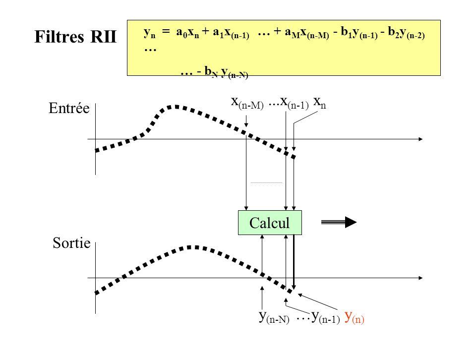 Filtres RII y n = a 0 x n + a 1 x (n-1) … + a M x (n-M) - b 1 y (n-1) - b 2 y (n-2) … … - b N y (n-N) Entrée Sortie Calcul x (n-M)...x (n-1) x n y (n-