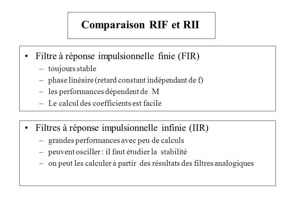 Les coefficients a i sont obtenus par échantillonnage de la transformée de Fourrier inverse de la réponse fréquentielle Calcul des coefficients d un filtre RIF passe-bas  H(f)  0 fc fe/2 Fonction de transfert Coefficients Tr.Fourier 1 h(t) en bleu t et a k = T e h(kT e ) +f c h(t) = e j2 f t df = -f c t sin(2 f c t)