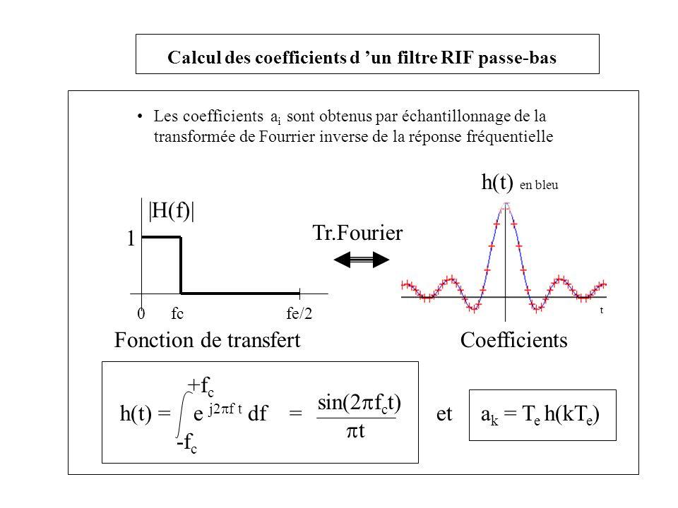 Les coefficients a i sont obtenus par échantillonnage de la transformée de Fourrier inverse de la réponse fréquentielle Calcul des coefficients d un f