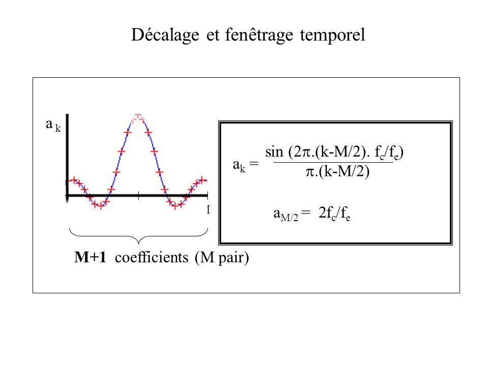 Filtre RIF passe-haut  H(f)  0 fc fe/2 1 a M/2 = 1- 2f c /f e sin (2 (k-M/2).