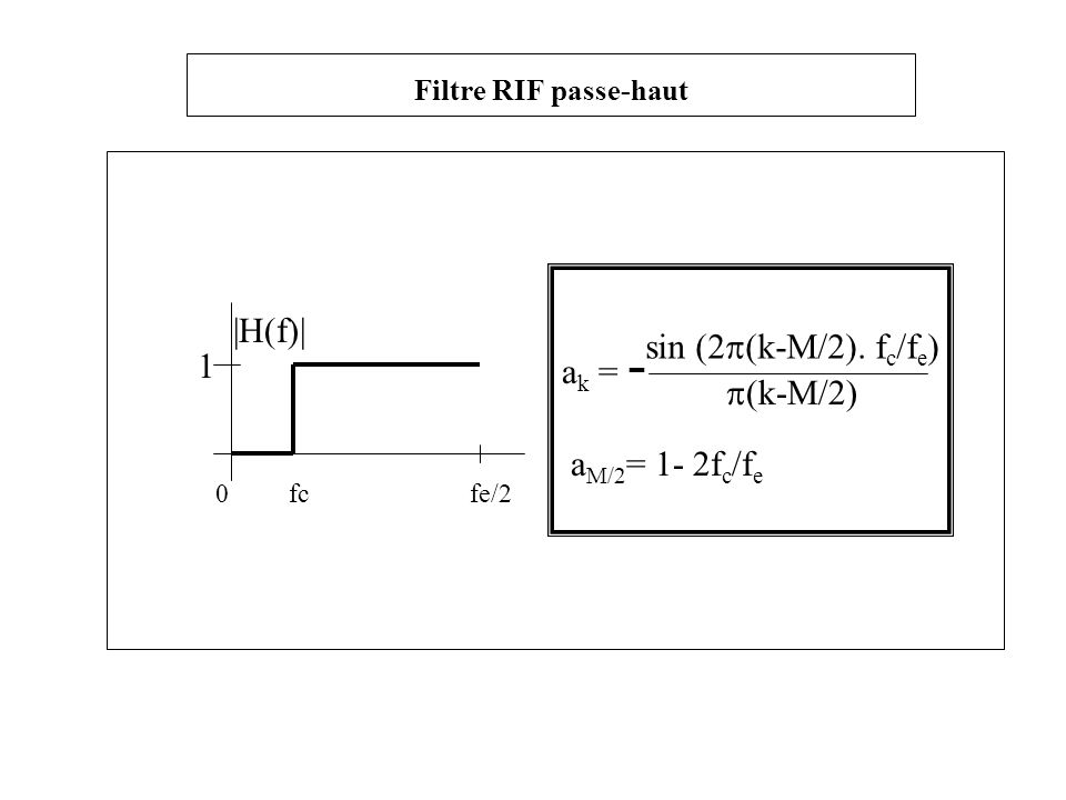 Filtre RIF passe-haut |H(f)| 0 fc fe/2 1 a M/2 = 1- 2f c /f e sin (2 (k-M/2). f c /f e ) (k-M/2) a k = -