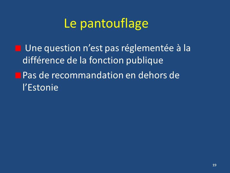 19 Le pantouflage Une question nest pas réglementée à la différence de la fonction publique Pas de recommandation en dehors de lEstonie