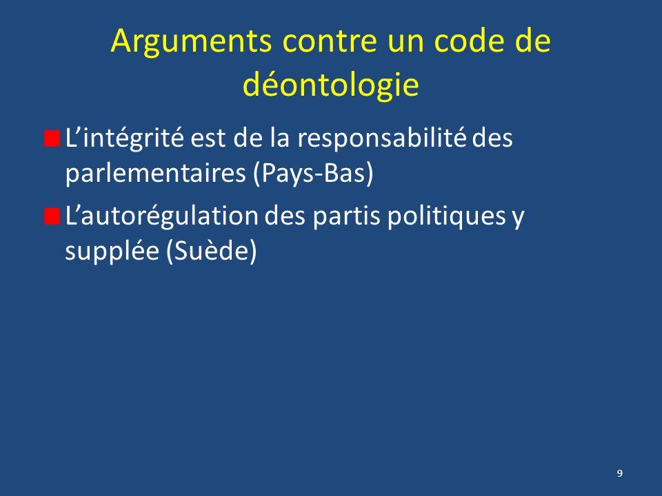 9 Arguments contre un code de déontologie Lintégrité est de la responsabilité des parlementaires (Pays-Bas) Lautorégulation des partis politiques y supplée (Suède)