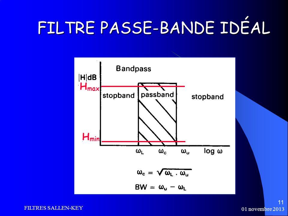 01 novembre 2013 FILTRES SALLEN-KEY 11 FILTRE PASSE-BANDE IDÉAL H max H min