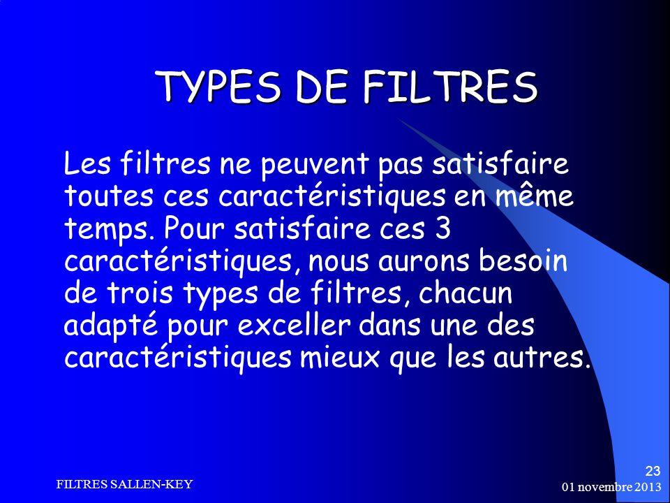 01 novembre 2013 FILTRES SALLEN-KEY 23 TYPES DE FILTRES Les filtres ne peuvent pas satisfaire toutes ces caractéristiques en même temps.