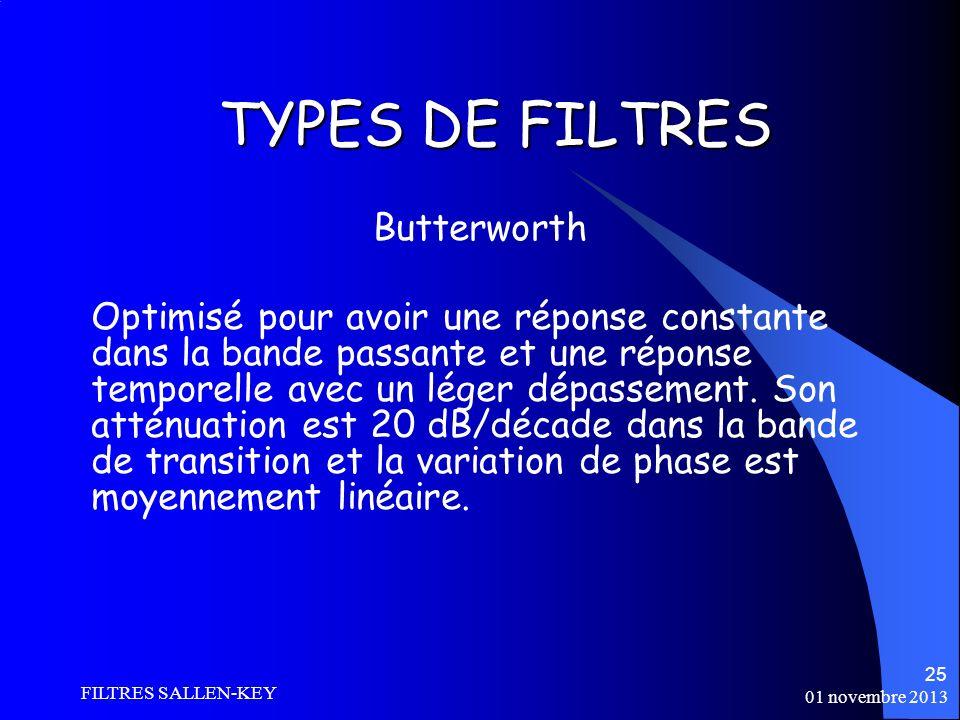 01 novembre 2013 FILTRES SALLEN-KEY 25 TYPES DE FILTRES Butterworth Optimisé pour avoir une réponse constante dans la bande passante et une réponse temporelle avec un léger dépassement.