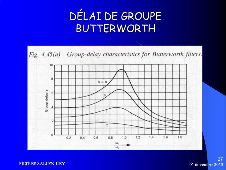 01 novembre 2013 FILTRES SALLEN-KEY 27 DÉLAI DE GROUPE BUTTERWORTH