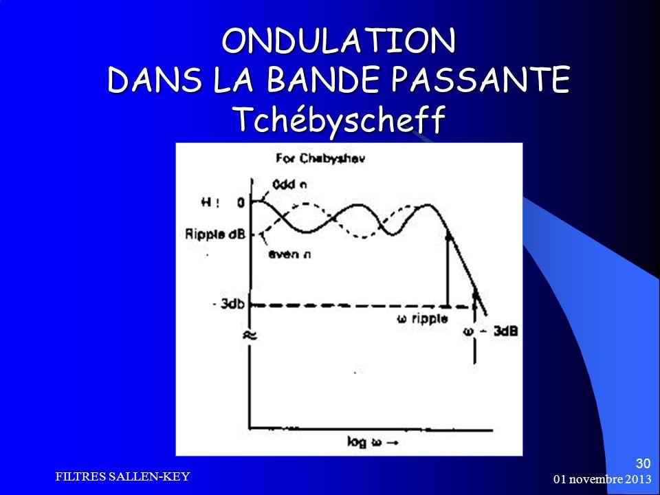01 novembre 2013 FILTRES SALLEN-KEY 30 ONDULATION DANS LA BANDE PASSANTE Tchébyscheff