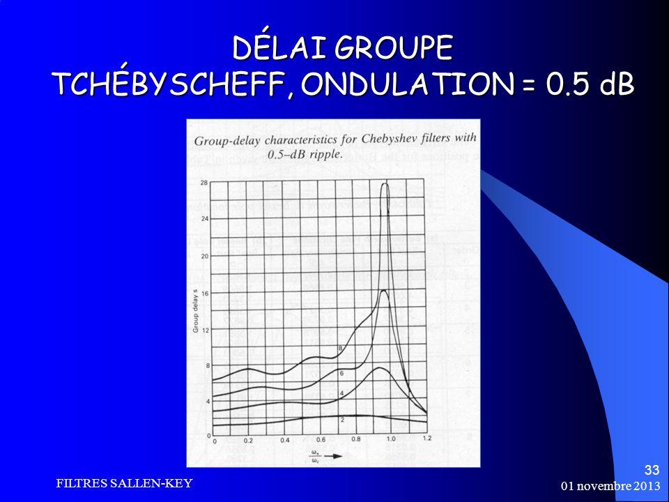01 novembre 2013 FILTRES SALLEN-KEY 33 DÉLAI GROUPE TCHÉBYSCHEFF, ONDULATION = 0.5 dB