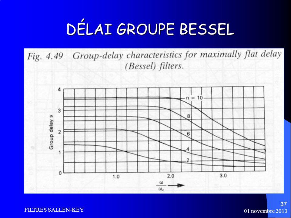 01 novembre 2013 FILTRES SALLEN-KEY 37 DÉLAI GROUPE BESSEL