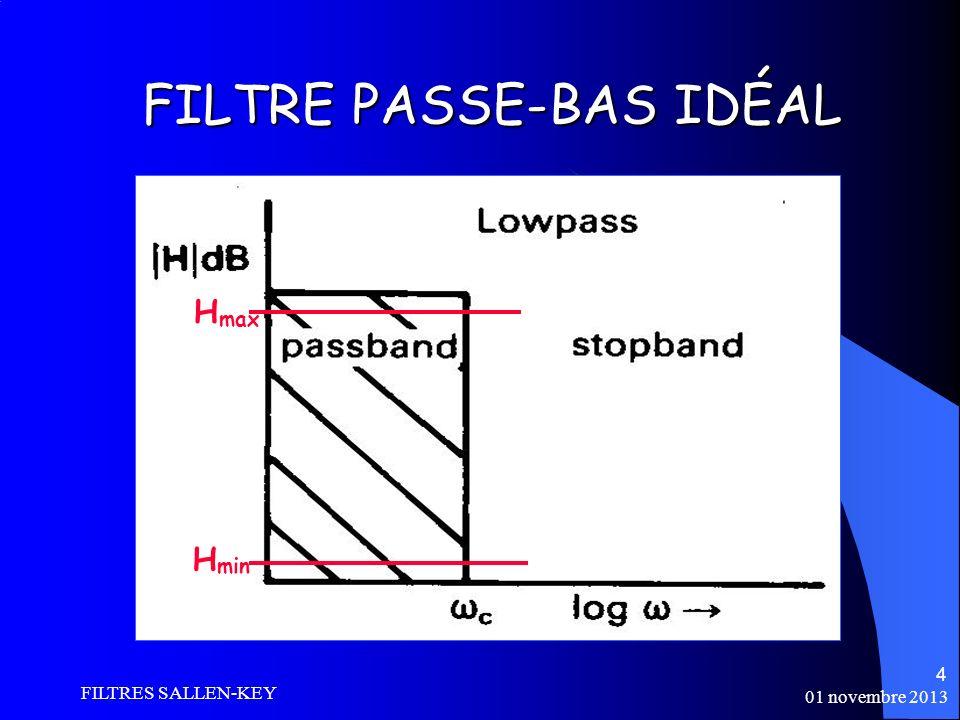 01 novembre 2013 FILTRES SALLEN-KEY 4 FILTRE PASSE-BAS IDÉAL H max H min