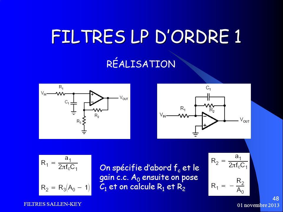 01 novembre 2013 FILTRES SALLEN-KEY 48 FILTRES LP DORDRE 1 RÉALISATION On spécifie dabord f c et le gain c.c.