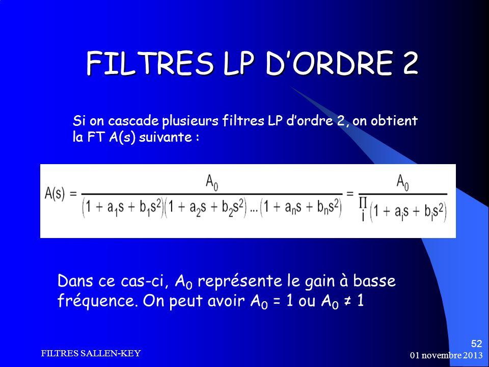 01 novembre 2013 FILTRES SALLEN-KEY 52 FILTRES LP DORDRE 2 Si on cascade plusieurs filtres LP dordre 2, on obtient la FT A(s) suivante : Dans ce cas-ci, A 0 représente le gain à basse fréquence.