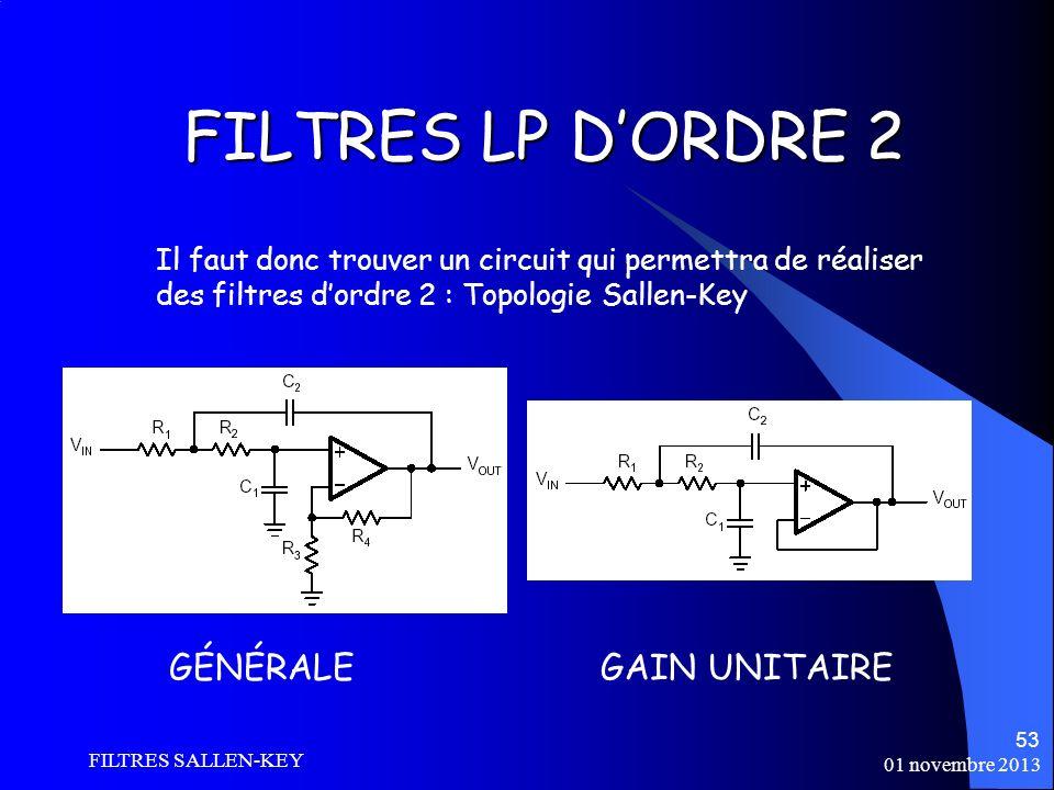 01 novembre 2013 FILTRES SALLEN-KEY 53 FILTRES LP DORDRE 2 Il faut donc trouver un circuit qui permettra de réaliser des filtres dordre 2 : Topologie Sallen-Key GÉNÉRALEGAIN UNITAIRE