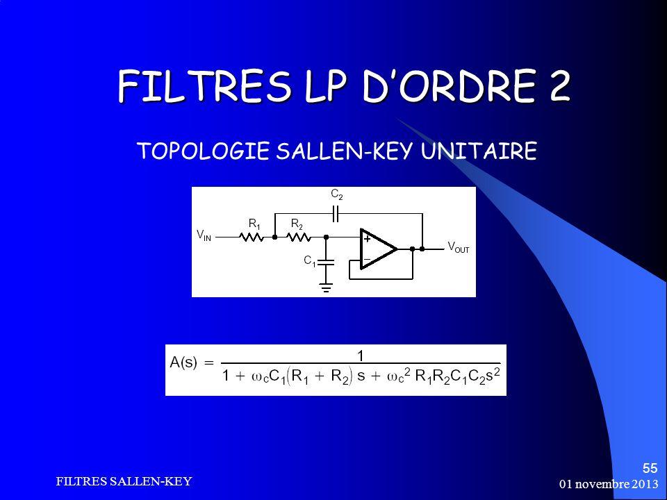 01 novembre 2013 FILTRES SALLEN-KEY 55 FILTRES LP DORDRE 2 TOPOLOGIE SALLEN-KEY UNITAIRE
