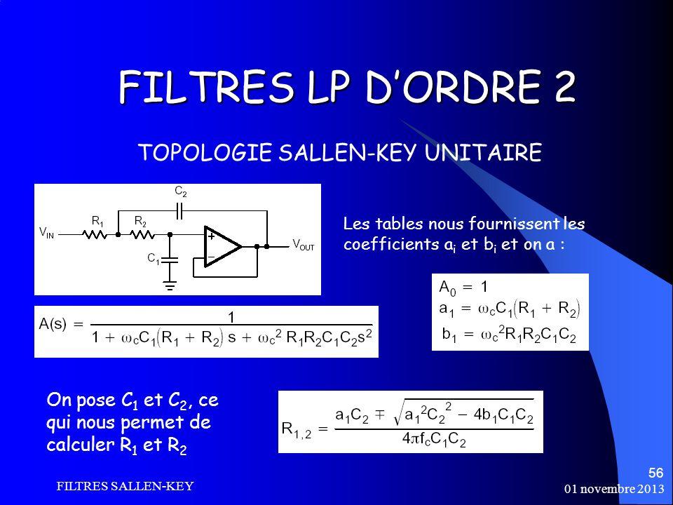 01 novembre 2013 FILTRES SALLEN-KEY 56 FILTRES LP DORDRE 2 TOPOLOGIE SALLEN-KEY UNITAIRE Les tables nous fournissent les coefficients a i et b i et on a : On pose C 1 et C 2, ce qui nous permet de calculer R 1 et R 2