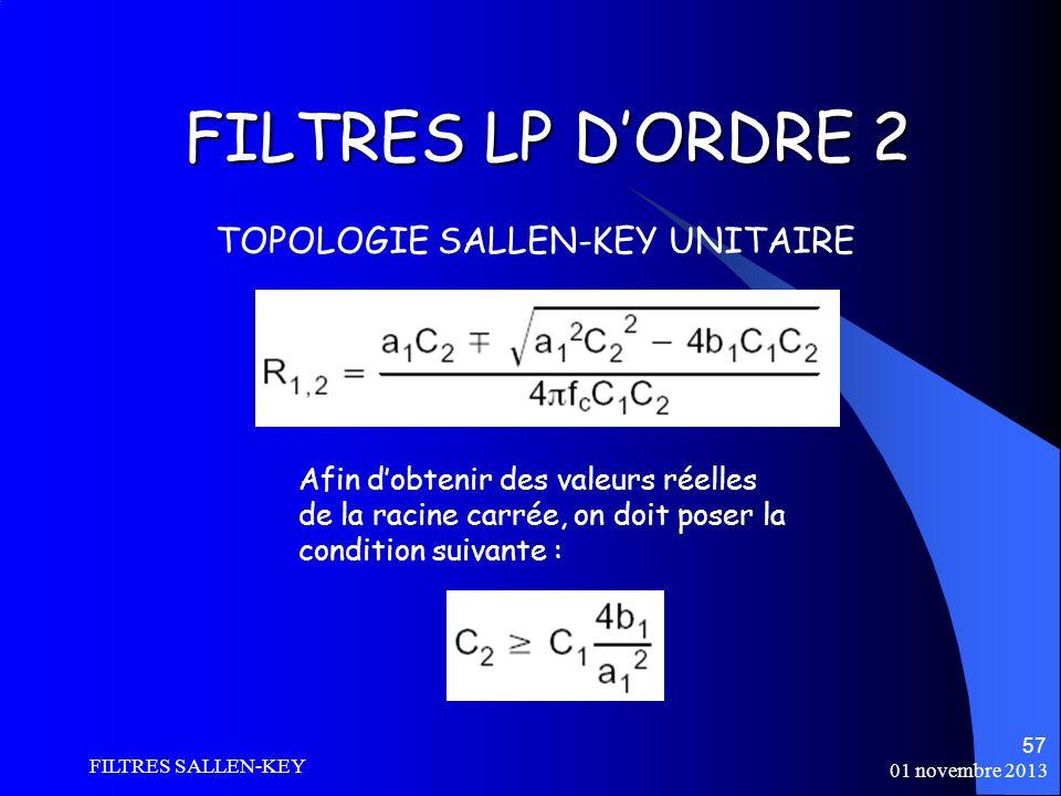 01 novembre 2013 FILTRES SALLEN-KEY 57 FILTRES LP DORDRE 2 TOPOLOGIE SALLEN-KEY UNITAIRE Afin dobtenir des valeurs réelles de la racine carrée, on doit poser la condition suivante :