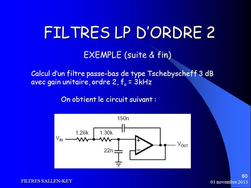 01 novembre 2013 FILTRES SALLEN-KEY 60 FILTRES LP DORDRE 2 Calcul dun filtre passe-bas de type Tschebyscheff 3 dB avec gain unitaire, ordre 2, f c = 3kHz EXEMPLE (suite & fin) On obtient le circuit suivant :