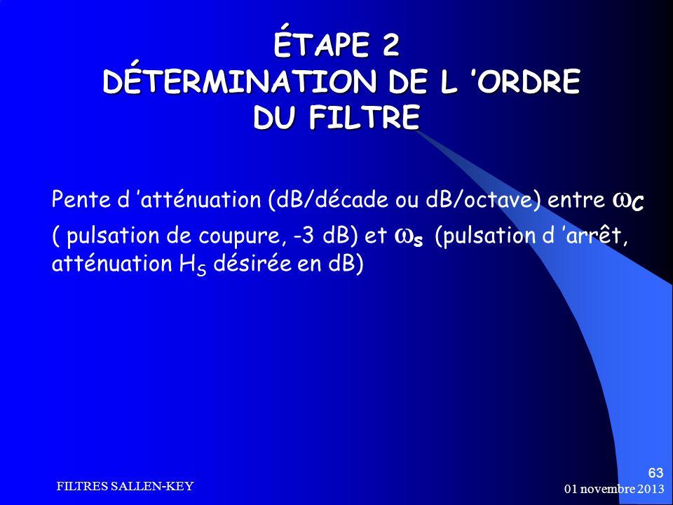 01 novembre 2013 FILTRES SALLEN-KEY 63 ÉTAPE 2 DÉTERMINATION DE L ORDRE DU FILTRE Pente d atténuation (dB/décade ou dB/octave) entre C ( pulsation de coupure, -3 dB) et s (pulsation d arrêt, atténuation H S désirée en dB)