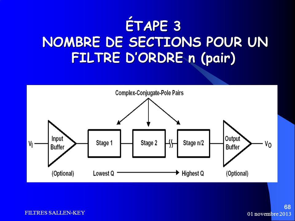01 novembre 2013 FILTRES SALLEN-KEY 68 ÉTAPE 3 NOMBRE DE SECTIONS POUR UN FILTRE DORDRE n (pair)