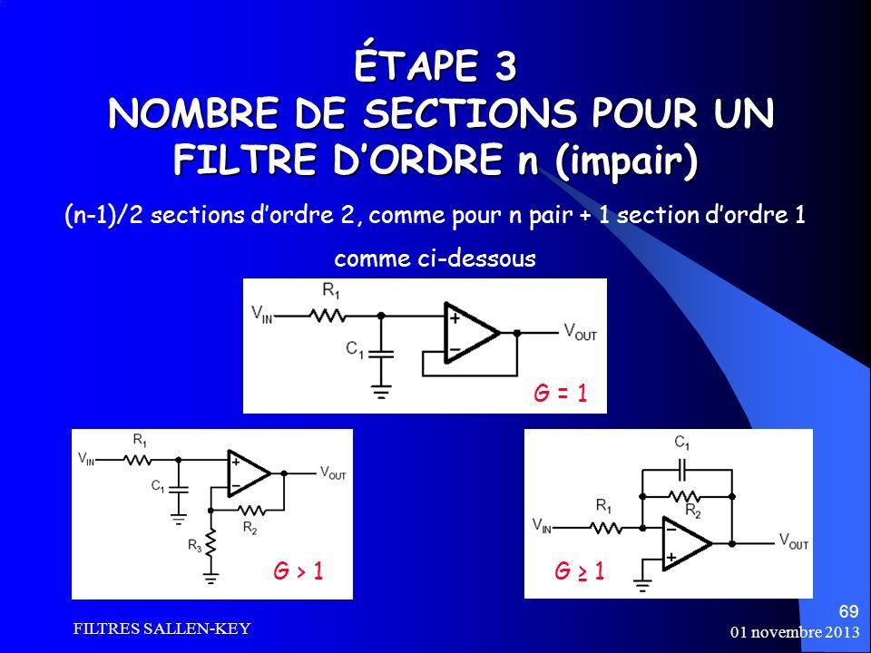 01 novembre 2013 FILTRES SALLEN-KEY 69 ÉTAPE 3 NOMBRE DE SECTIONS POUR UN FILTRE DORDRE n (impair) (n-1)/2 sections dordre 2, comme pour n pair + 1 section dordre 1 comme ci-dessous G = 1 G 1G > 1