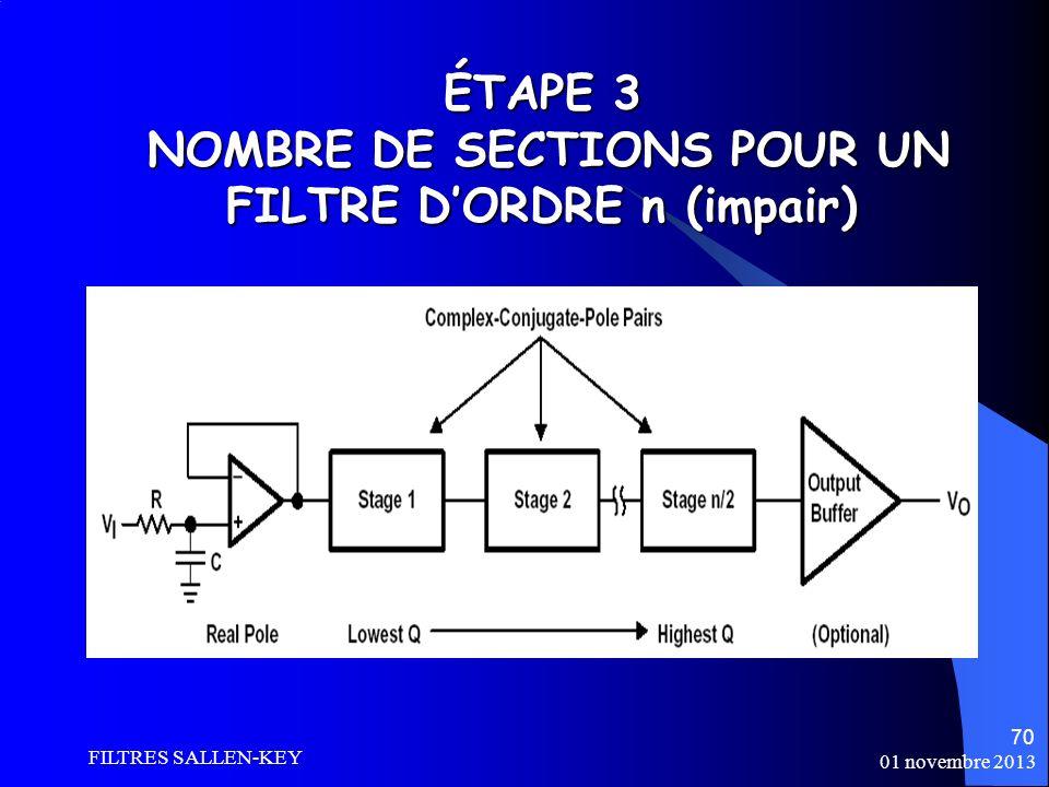 01 novembre 2013 FILTRES SALLEN-KEY 70 ÉTAPE 3 NOMBRE DE SECTIONS POUR UN FILTRE DORDRE n (impair)