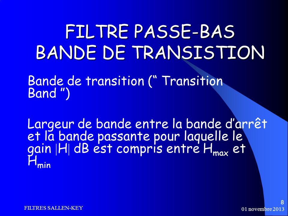01 novembre 2013 FILTRES SALLEN-KEY 8 FILTRE PASSE-BAS BANDE DE TRANSISTION Bande de transition ( Transition Band ) Largeur de bande entre la bande darrêt et la bande passante pour laquelle le gain H dB est compris entre H max et H min