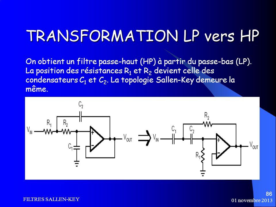 01 novembre 2013 FILTRES SALLEN-KEY 86 TRANSFORMATION LP vers HP On obtient un filtre passe-haut (HP) à partir du passe-bas (LP).