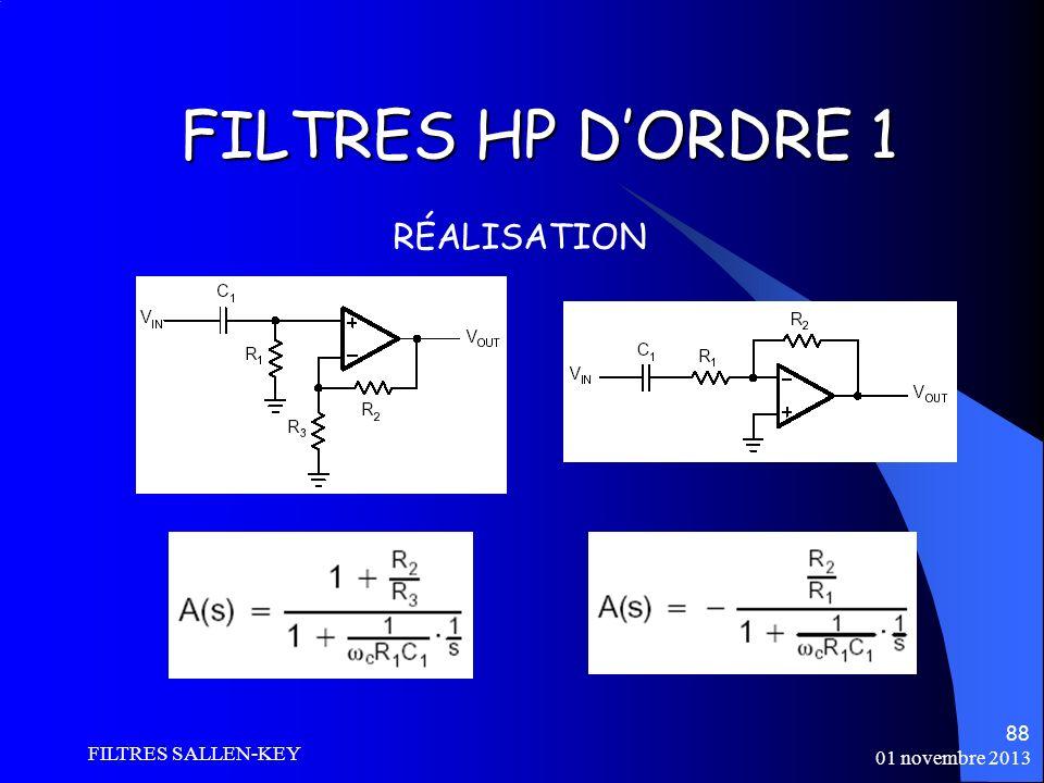 01 novembre 2013 FILTRES SALLEN-KEY 88 FILTRES HP DORDRE 1 RÉALISATION