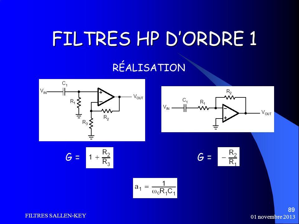 01 novembre 2013 FILTRES SALLEN-KEY 89 FILTRES HP DORDRE 1 RÉALISATION G =