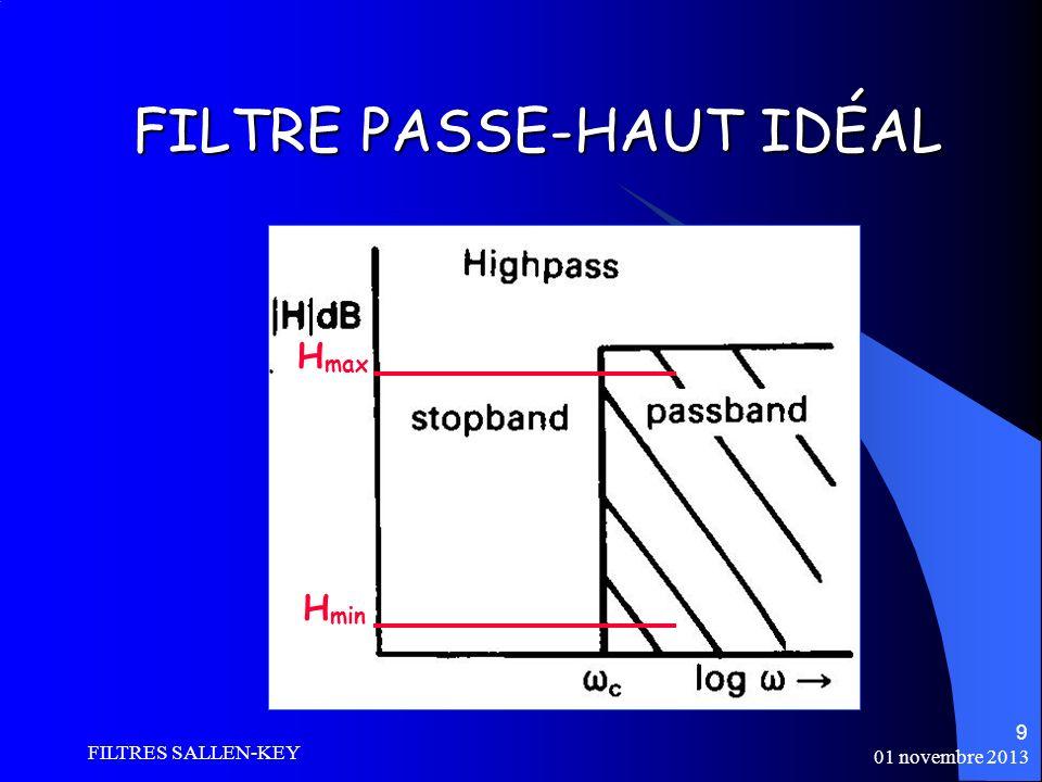 01 novembre 2013 FILTRES SALLEN-KEY 9 FILTRE PASSE-HAUT IDÉAL H max H min