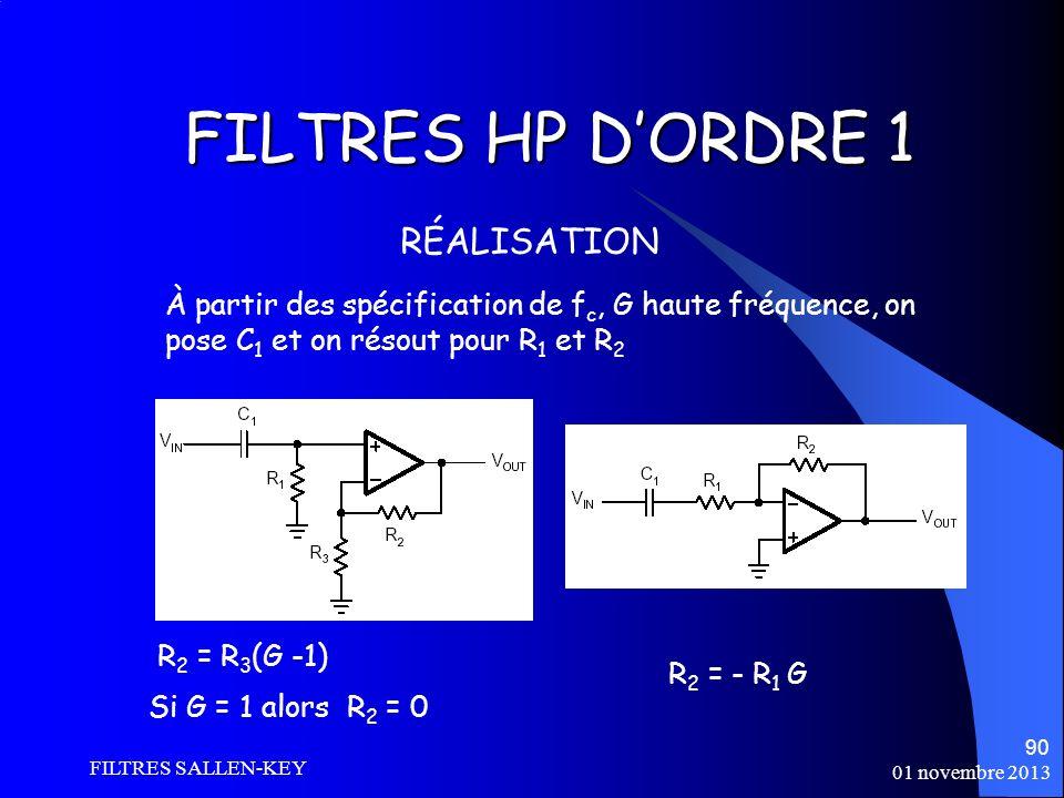 01 novembre 2013 FILTRES SALLEN-KEY 90 FILTRES HP DORDRE 1 RÉALISATION À partir des spécification de f c, G haute fréquence, on pose C 1 et on résout pour R 1 et R 2 R 2 = R 3 (G -1) R 2 = - R 1 G Si G = 1 alors R 2 = 0