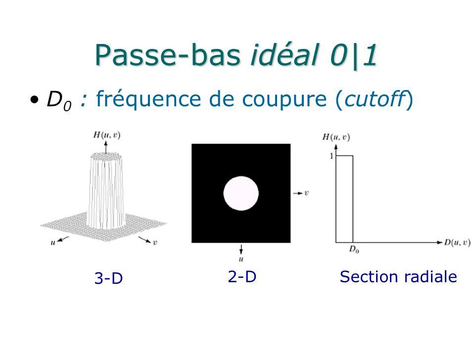 Passe-bas idéal 0|1 D 0 : fréquence de coupure (cutoff) 3-D Section radiale2-D