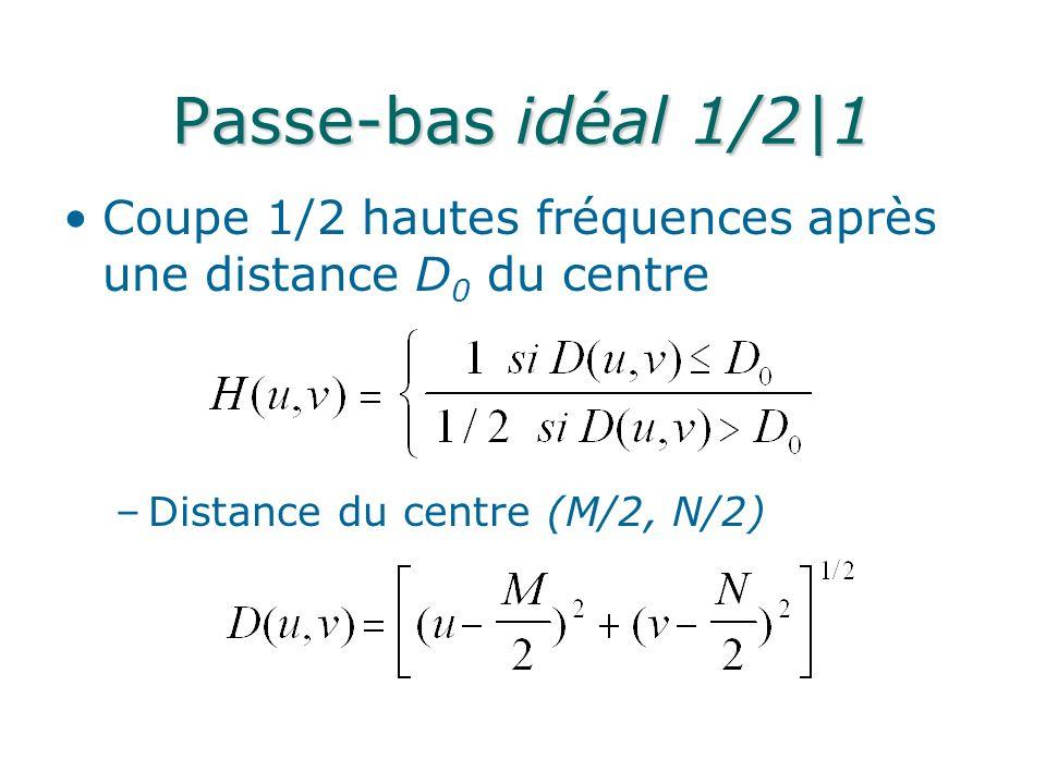 Passe-bas idéal 1/2|1 Coupe 1/2 hautes fréquences après une distance D 0 du centre –Distance du centre (M/2, N/2)