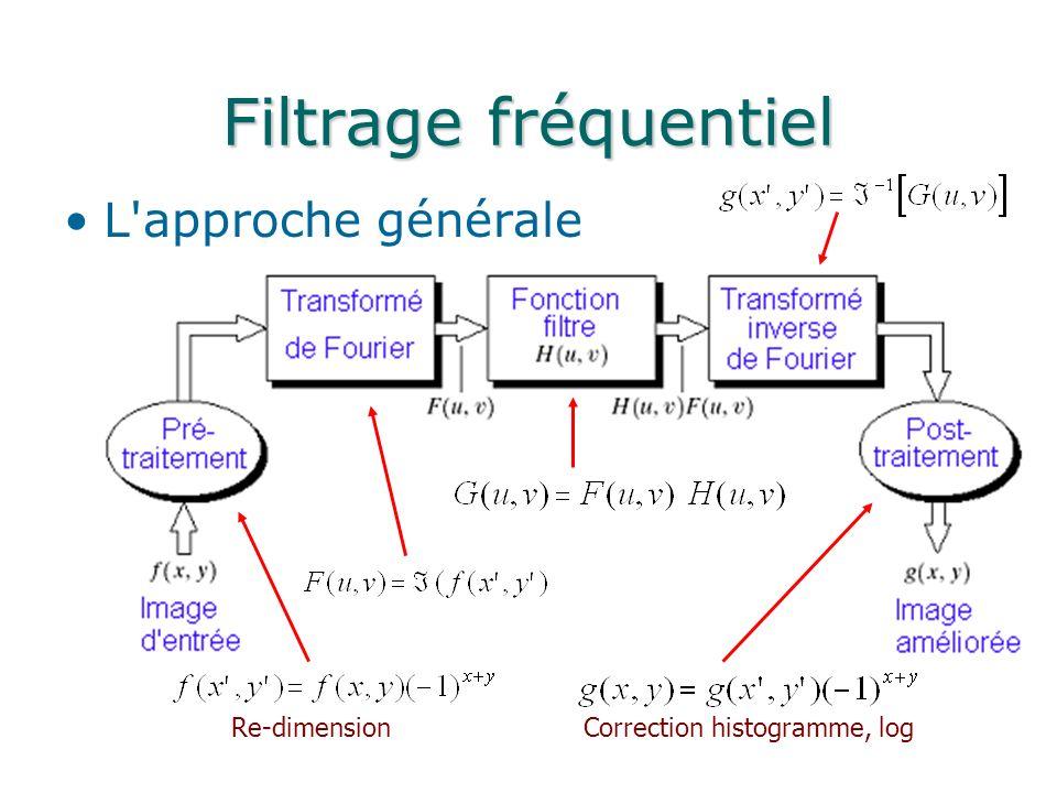 Filtrage fréquentiel La recette: 1.Multiplier f(x,y) par (-1) x+y 2.Calculer la FT -> F(u,v) 3.Multiplier F(u,v) par une fonction filtre 4.Calculer la IFT de (3) 5.Extraire la partie réelle de (4) 6.Multiplier (5) par (-1) x+y 7.Admirer le résultat