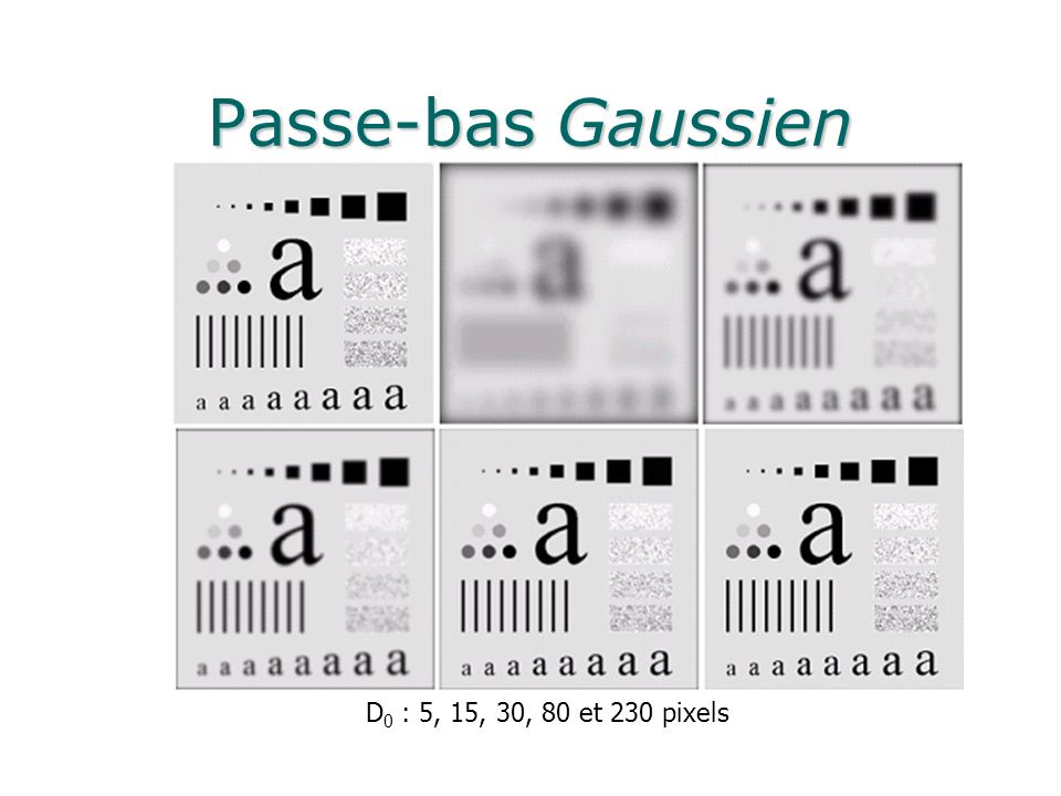 Passe-bas Gaussien D 0 : 5, 15, 30, 80 et 230 pixels