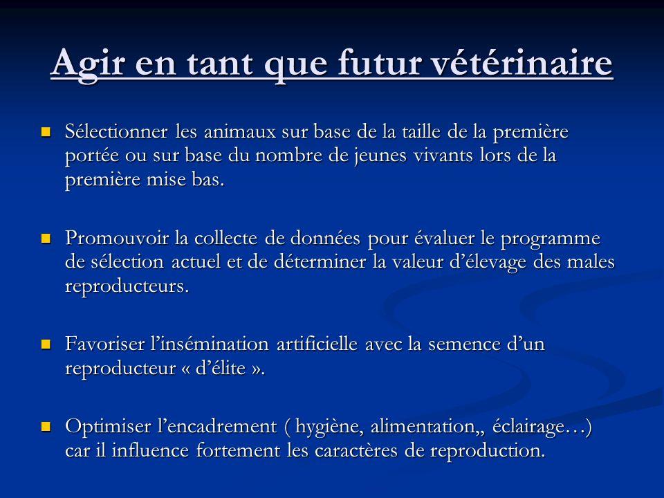 Agir en tant que futur vétérinaire Sélectionner les animaux sur base de la taille de la première portée ou sur base du nombre de jeunes vivants lors d