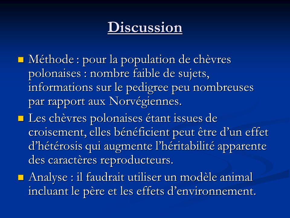 Discussion Méthode : pour la population de chèvres polonaises : nombre faible de sujets, informations sur le pedigree peu nombreuses par rapport aux N