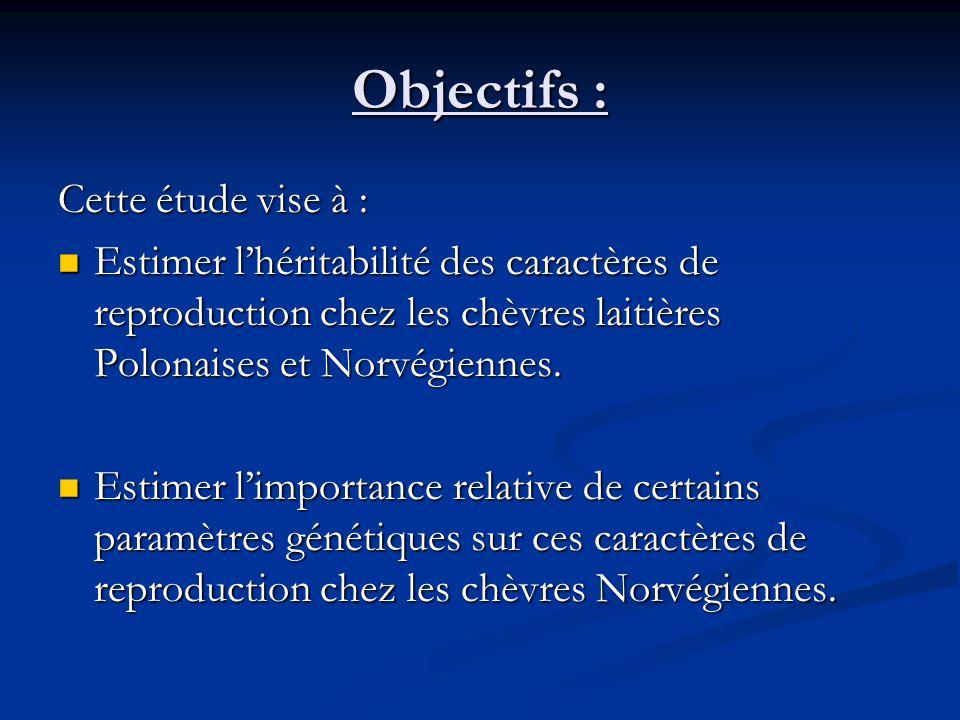 Objectifs : Cette étude vise à : Estimer lhéritabilité des caractères de reproduction chez les chèvres laitières Polonaises et Norvégiennes. Estimer l